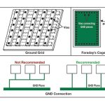 Electromagnetic Compatibility (EMC) In PCB Designs